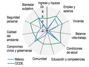 datos-demograficos-mexico-2017