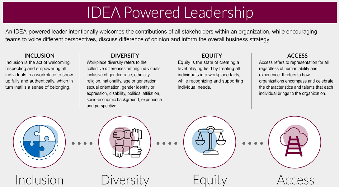 IDEA Powered Leadership