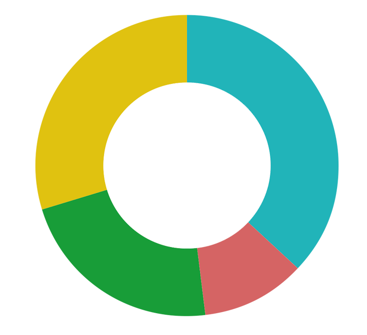 Talengo logo